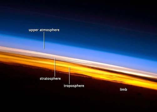 earth-atmosphere