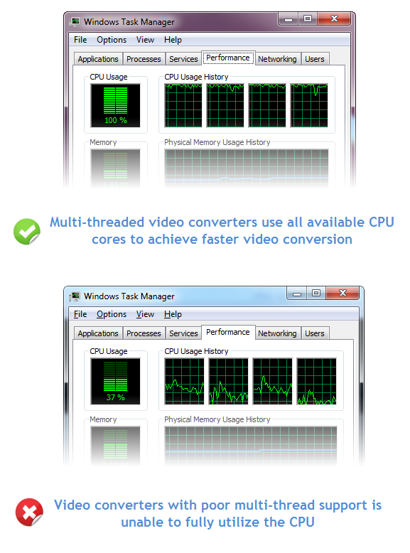 multi-threaded-video-converters